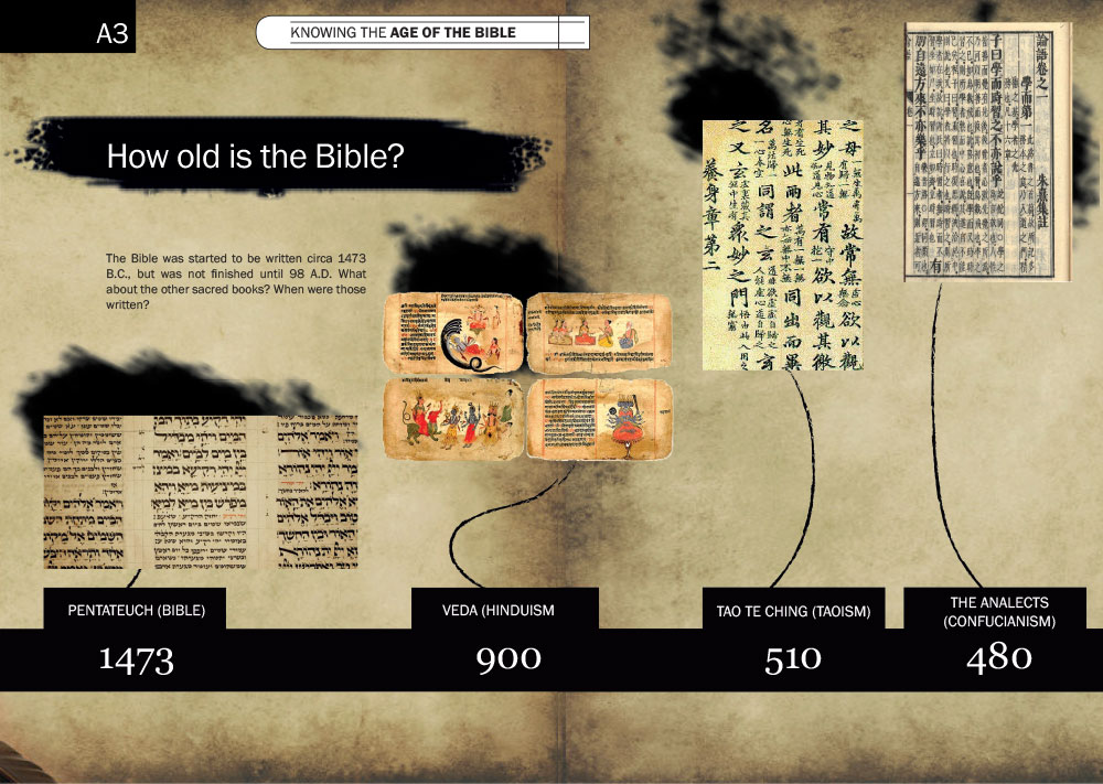 How old is the Bible compared to other sacred books?